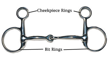 Boucher And B Ring The Bit Guide Horse Bits And Bitting